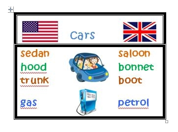 Cars - Divided by a Common Language